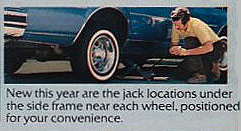 1980 Oldsmobile Jack Locations